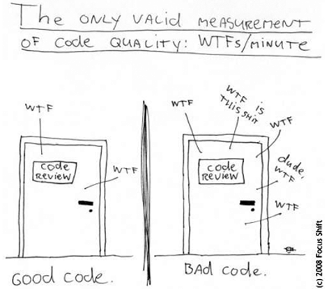 codequality